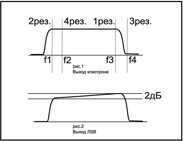 ZTE ZXV10 H108L Схема